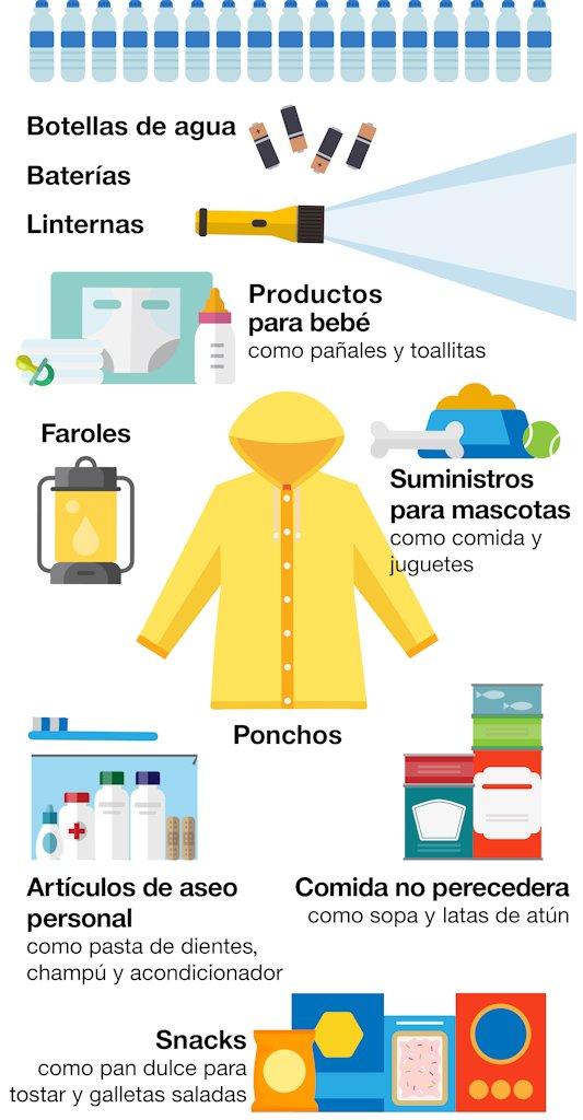 Preparación Y Respuesta Ante Huracanes #atlantalatinos #shophurricaneproducts