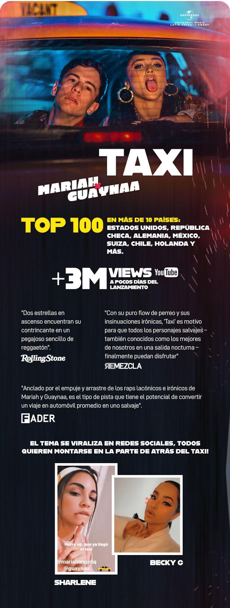 mariah-guaynaa-taxi-top-100